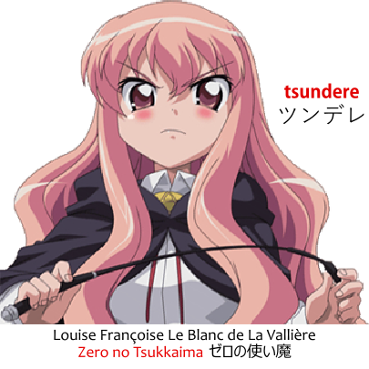 Tsundere…What's That??